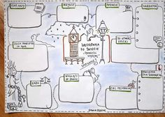 Creative Writing Ideas, Polish Language, Notes, Teaching, Education, School, Crafting, Shelves, Blog