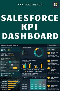 Salesforce is a highly popular, cloud-based CRM solution that provides tremendous value for planning and optimization of sales processes. Check out our top dashboard examples and templates! Sales Dashboard, Kpi Dashboard, Dashboard Design, Business Dashboard, Excel Dashboard Templates, Dashboard Examples, Sales Crm, Sales And Marketing, Digital Marketing