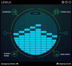 New 'Levels' Metering Plugin Alerts You To Problems With Your Mix