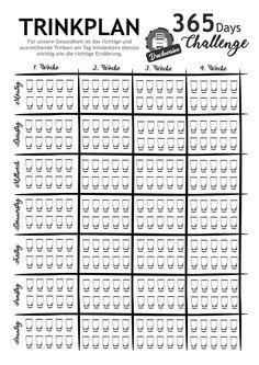 Trinkplan für Wasser zum herunter laden und ausdrucken. Starte noch heute! Weg mit den unnützen Kalorien aus Softdrinks, der Nebeneffekt dabei sind ein paar Kilos weniger auf der Waage.