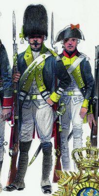 Marine grenadier en marinier van het Regiment Westerloo (1787-1795).