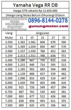 Adira Finance - Price List Daftar Harga ~ Kredit Motor Dealer Yamaha Jakarta Murah