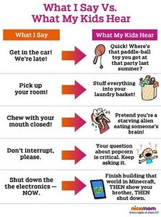 What i say vs what my kids hear