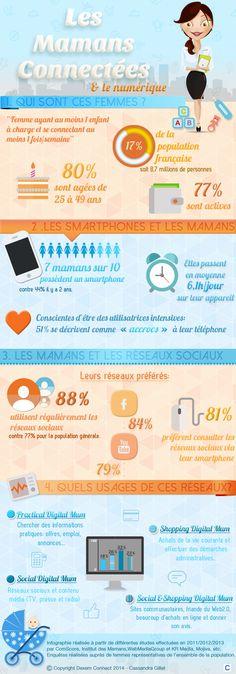 Les Mamans et le numérique