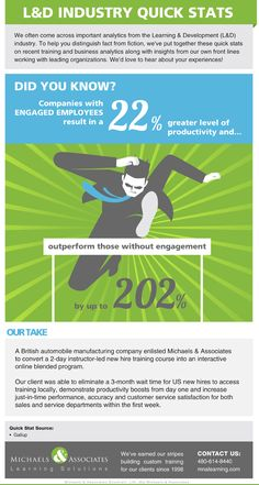 Check out this L&D Industry Quick Stat Infographic on engaged employee performance #mnalearning