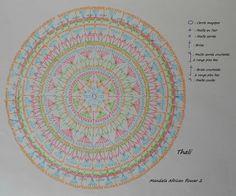 Ideas For Crochet Granny Square Diagram African Flowers Motif Mandala Crochet, Crochet Diagram, Crochet Stitches Patterns, Crochet Chart, Filet Crochet, Crochet Doilies, Crochet Flowers, Point Granny Au Crochet, African Flowers