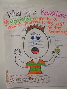 I {Heart} Teaching: Prepositions Anchor Chart--This is a terrific site for anchor charts!