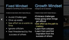 Effort and hard work: moving from a fixed mindset to a growth mindset Fixed Mindset, Growth Mindset, Human Development, Keep Going, Fourth Grade, Work Hard, Effort, Literacy, Challenges