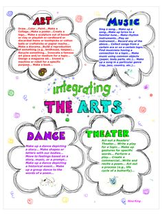 Topic Area: The Arts - Performing and Visual Arts. Strategies for integrating Arts in the classroom. INTEGRATING THE ARTS ANCHOR CHART This chart suggests broad activities in which to integrate art, music, theater, and dance in the curriculum. Elementary Music, Elementary Schools, Music Lessons, Art Lessons, Drama Activities, Music Classroom, Classroom Ideas, Classroom Layout, Classroom Resources