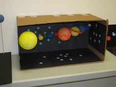 The Solar System in the box. Activity for kids.