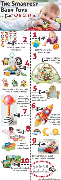 The Smartest Baby Toys for Ages 0 - 3 Months