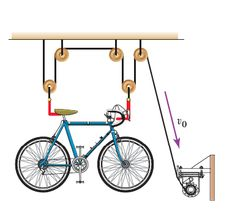 The pulley system shown is used to store a bicycle
