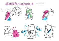 Black : storyline for sketch Pink : Mood Blue : description Technical aspect : GPS