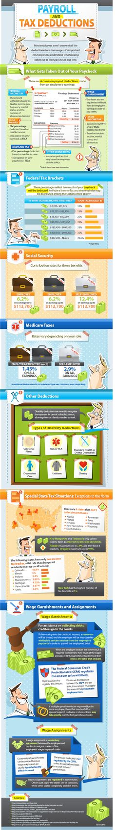 Payroll and Tax Deductions - Blog About Infographics and Data Visualization - Cool Infographics