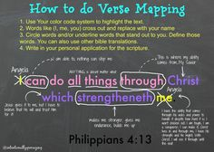 verse mapping God and Jesus Christ Bible Study Tips, Bible Study Journal, Scripture Study, Bible Lessons, Scripture Journal, Scripture Reading, Bible Art, Journal Prompts, Junk Journal