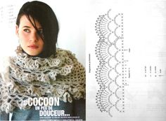 Crochet Edge - Chart  All you have to do is make a simple mesh stitch scarf and edge it with this motif!!! divine!