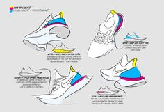 Nike just announced their first shoe with an all-foam sole powered by a new foam technology called React. The shoe is called the Nike Epic React Flyknit and. Running Sneakers, Running Shoes, Sneakers Nike, Sneakers Sketch, Foams Shoes, Shoe Releases, Shoe Sketches, Industrial Design Sketch, Adidas Boost