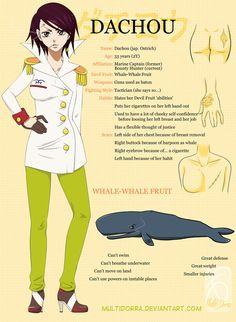 One Piece OC - Dachou by MultiDorra on DeviantArt Manga Anime One Piece, Anime Oc, Naruto Oc, Cyberpunk Art, Dnd Characters, All About Time, Character Design, Fan Art, Deviantart