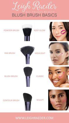 Blush Brush Basics via Basic Makeup For Beginners, Contouring For Beginners, Makeup Tutorial For Beginners, Brush For Contouring, Contour Makeup Tutorials, Face Contouring Makeup, Contour Brush, Makeup Order, Make Makeup