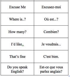 French greetings worksheet google search french greeting and french 101 the basics need to start learning this language m4hsunfo