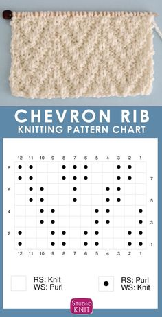 The Chevron Rib Stitch Knitting Pattern creates thick zigzag rows with an easy repeat of knit and purl stitches. Get free pattern and knitting chart. Rib Stitch Knitting, Knitting Stiches, Purl Stitch, Crochet Stitches Patterns, Knitting Charts, Easy Knitting, Loom Knitting, Knitting Patterns, Rib Knit