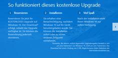 """Windows 10 Upgrade reservieren  Momentan befindet sich Windows 10 noch in der Preview-Phase. Bei einigen Windows-Varianten (etwa Windows 7) weisen Update-Icons auf das baldige Release des aktuellen Client-Betriebssystems aus dem Hause Microsoft hin.  Einigen Anwendern und Systembetreuern dürfte bereits das Icon in der Windows-Tastleiste aufgefallen sein. Microsoft weist über diesen Weg auf das bevorstehende Release von Windows 10 hin, so sollen sich die Nutzer bereits jetzt """"ihre""""…"""