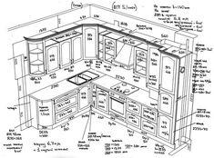 Resultado de imagen de стандартные размеры кухонной мебели