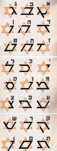 Língua Hebraica: As 24 letras do alfabeto hebraico contidas na figura da Estrela de David-Tzion