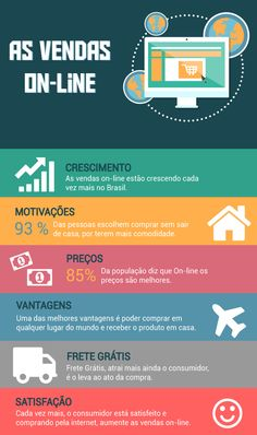 Infográfico - Vendas On line on Behance