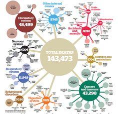 deaths sea 2012 statistics world – ClientConnect Yahoo Sökresultat