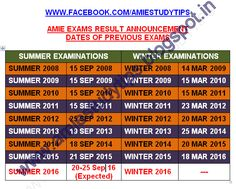 AMIE Study Tips, Section A &B Old Question Papers, Study Notes and Free Video Tutorials