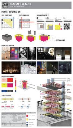 Architecture design thesis topics