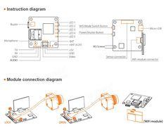 Runcam Split Black WDR WiFi FPV Camera 1080P 60fps HD Recorder