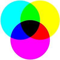 SCHOOL OF SUGARCRAFT: studies of colors for cake decorating - Studi sui ...