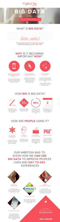 http://adayinbigdata.com/  BIG DATA for smarter customer experiences