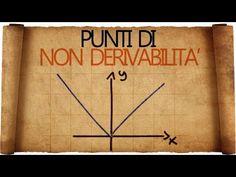 Punti di non derivabilità : Cuspidi , Flessi a Tangente Verticale e Punti Angolosi - YouTube