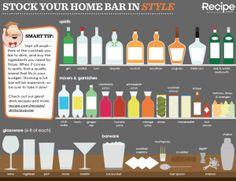 Liquor List for Home Bar . Liquor List for Home Bar . Details About Home Drinks Bar Alcohol Shelving Unit Home Bar Sets, Bar Set Up, My Bar, Bars For Home, Bar Home, Home Bar Essentials, Apartment Essentials, Cocktail Essentials, Coin Bar