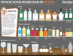Home Bar: Gin it UP! How to Stock the Perfect Home Bar. Download this Hand Chart that Shows Exactly What You Need to Stock the Perfect Home Bar.