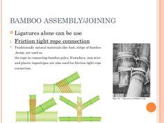"""Résultat de recherche d'images pour """"assembly technique design"""""""