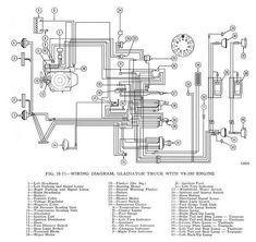 238 best eassy wiring diagram images diagram, electrical f150 wiring schematic international truck wiring schematic #14