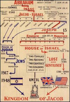 53 besten My Judaism Bilder auf Pinterest | Glaube, Bibellesen und ...
