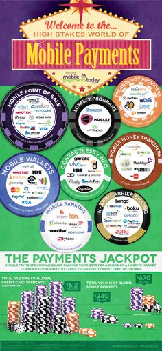 38 Best Mobile Payments images | Infographic, Mobile