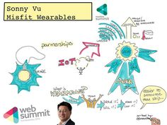 Sketchnotes @sonnyvu @misfit wearables #WebSummit #wearabletech