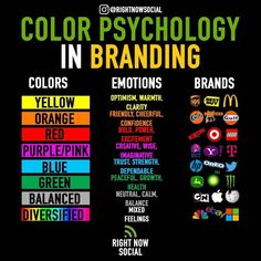 Color Psychology In Branding 👇 — Choosing The Right Colour For Your Brand Is Crucial For Your Success 👇 You Have Only Few Seconds To Catch… Business Advisor, New Business Ideas, Business Money, Business Entrepreneur, Business Planning, Business Marketing, Business Tips, Online Business, Marketing Tools