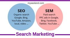 Organic Search VS SEM (Search Engine Marketing) - My SEO Land - Updated Website Optimization Tips and Tricks Take Money, How To Get Money, Seo Techniques, Seo Sem, Search Engine Marketing, Google Ads, Marketing Plan, Search Engine Optimization, Told You So