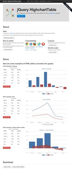 HTML Tables to Charts
