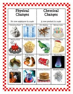 This is a collection of small and large sort cards. These are great to use when teaching or assessing changes in matter. There are 16 cards (small and large) for distinguishing physical and chemical changes. Enjoy!!!