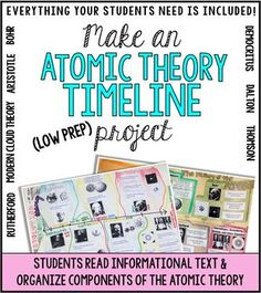 Building a periodic table and more pinterest periodic table atomic theory timeline project a visual history of the atom urtaz Image collections