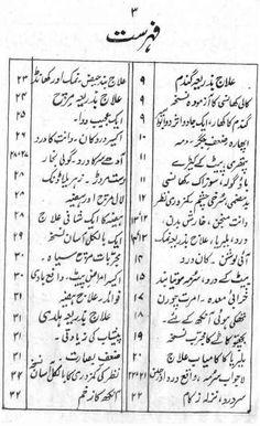 Clinic pdf noor books