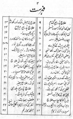 Books black pdf magic in hindi